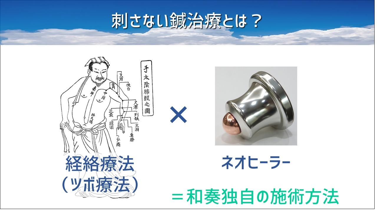刺さない鍼治療の説明 経絡ツボ療法×ネオヒーラー